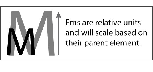 Em Units Are Scaled